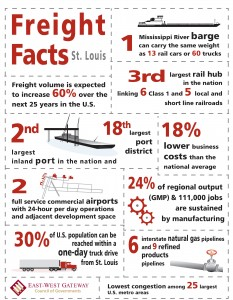 FreightFacts-1